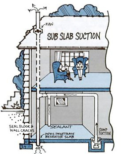 Description: house cutaway